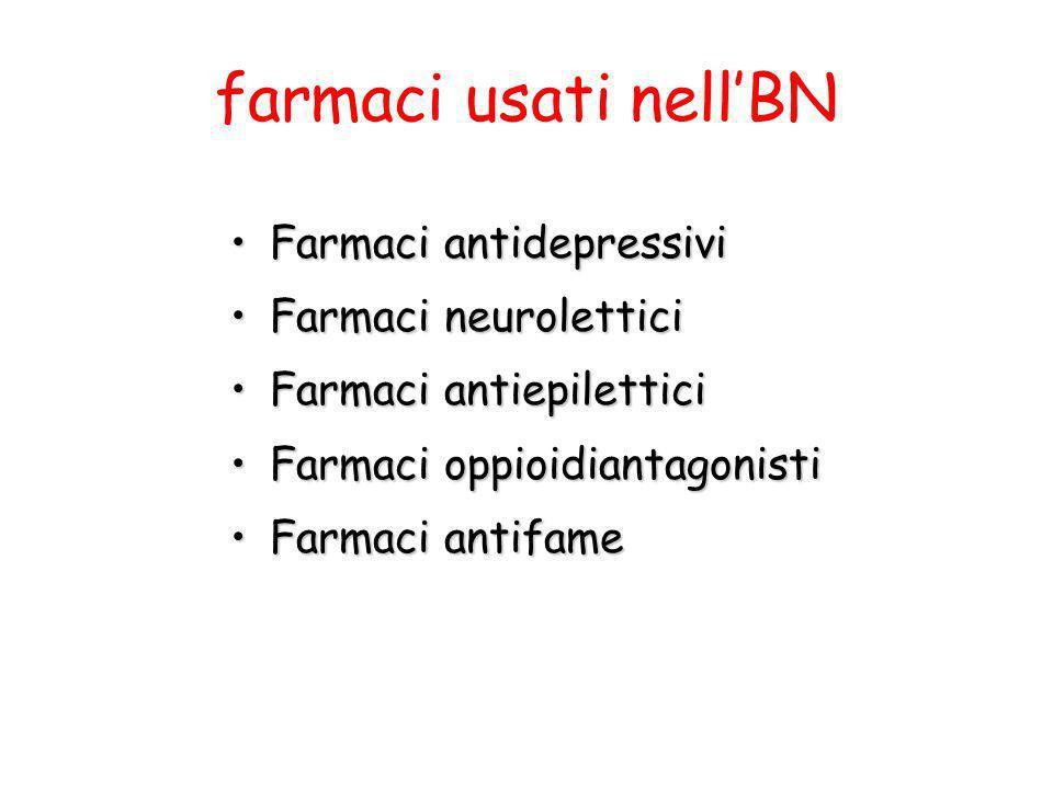 farmaci usati nellBN Farmaci antidepressiviFarmaci antidepressivi Farmaci neuroletticiFarmaci neurolettici Farmaci antiepiletticiFarmaci antiepilettic