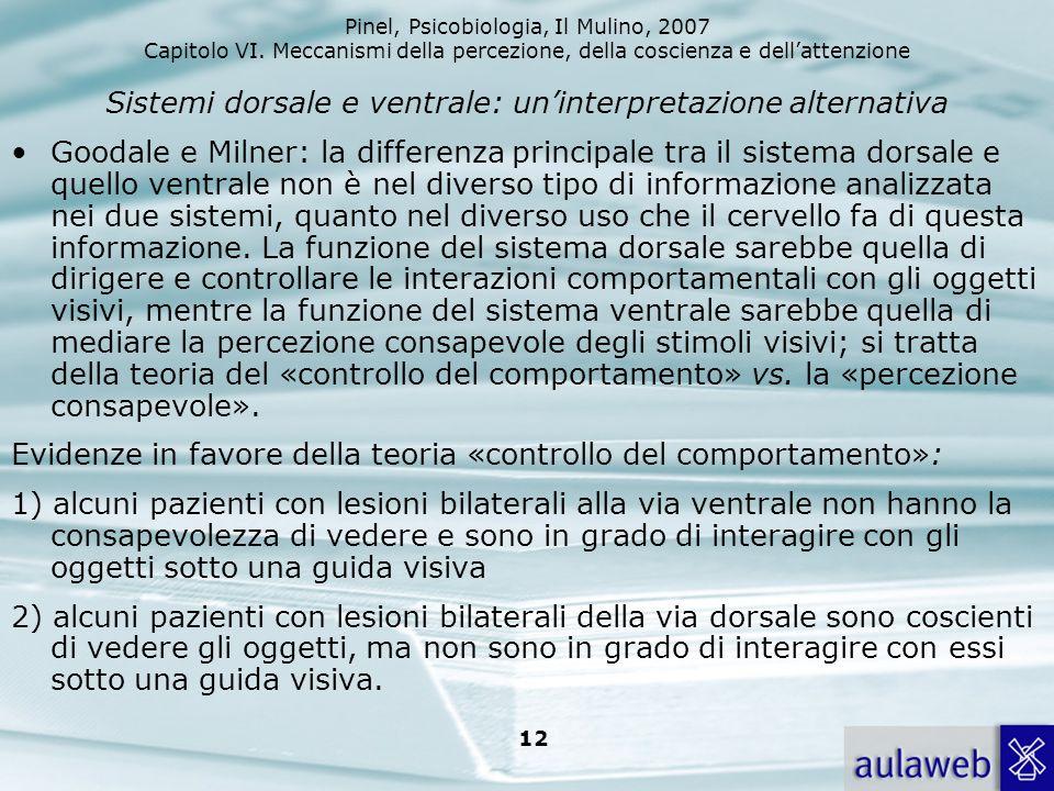 Pinel, Psicobiologia, Il Mulino, 2007 Capitolo VI. Meccanismi della percezione, della coscienza e dellattenzione 12 Sistemi dorsale e ventrale: uninte