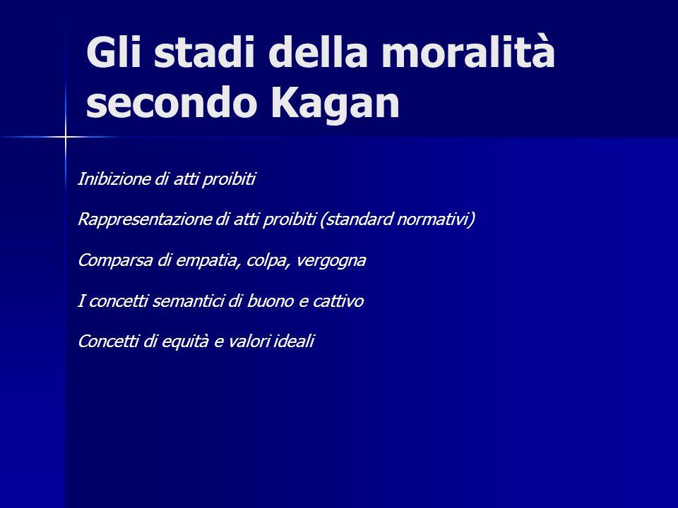 Gli stadi della moralità secondo Kagan Inibizione di atti proibiti Rappresentazione di atti proibiti (standard normativi) Comparsa di empatia, colpa,
