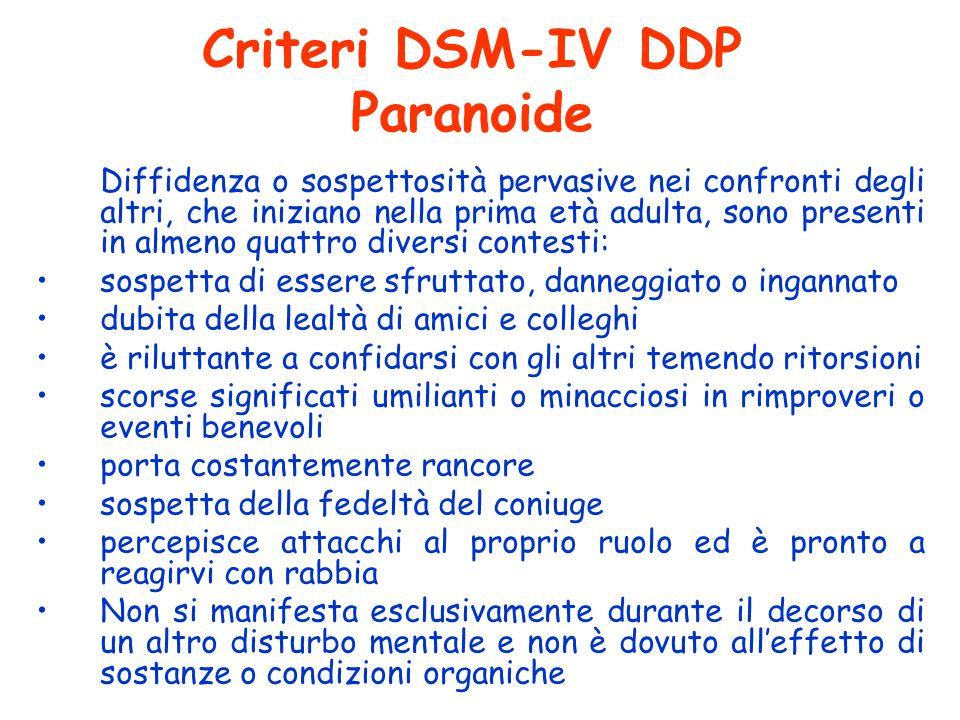 Criteri DSM-IV DDP Paranoide Diffidenza o sospettosità pervasive nei confronti degli altri, che iniziano nella prima età adulta, sono presenti in alme