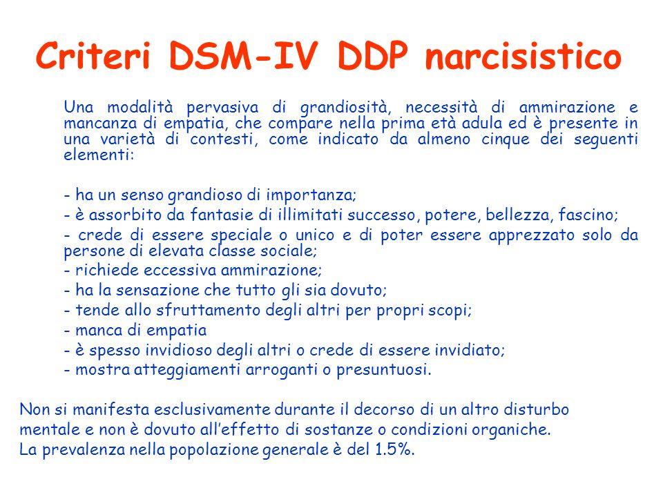 Criteri DSM-IV DDP narcisistico Una modalità pervasiva di grandiosità, necessità di ammirazione e mancanza di empatia, che compare nella prima età adu