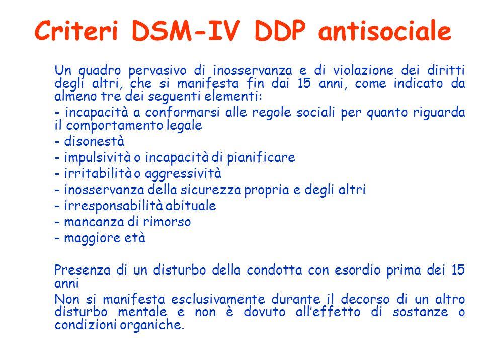 Criteri DSM-IV DDP antisociale Un quadro pervasivo di inosservanza e di violazione dei diritti degli altri, che si manifesta fin dai 15 anni, come ind