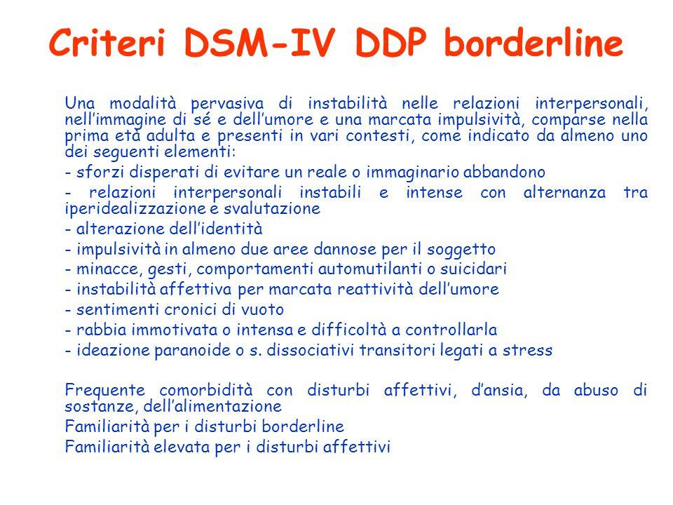 Criteri DSM-IV DDP borderline Una modalità pervasiva di instabilità nelle relazioni interpersonali, nellimmagine di sé e dellumore e una marcata impul