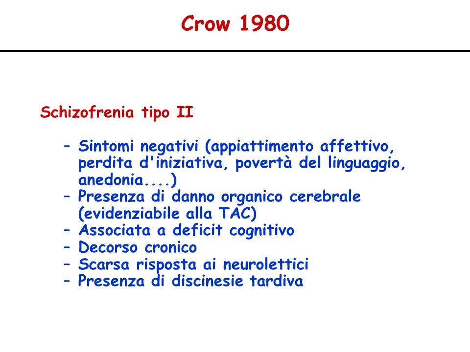 Crow 1980 Schizofrenia tipo II –Sintomi negativi (appiattimento affettivo, perdita d'iniziativa, povertà del linguaggio, anedonia....) –Presenza di da
