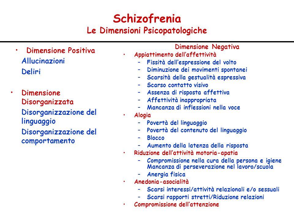Schizofrenia Le Dimensioni Psicopatologiche Dimensione Positiva Allucinazioni Deliri Dimensione Disorganizzata Disorganizzazione del linguaggio Disorg