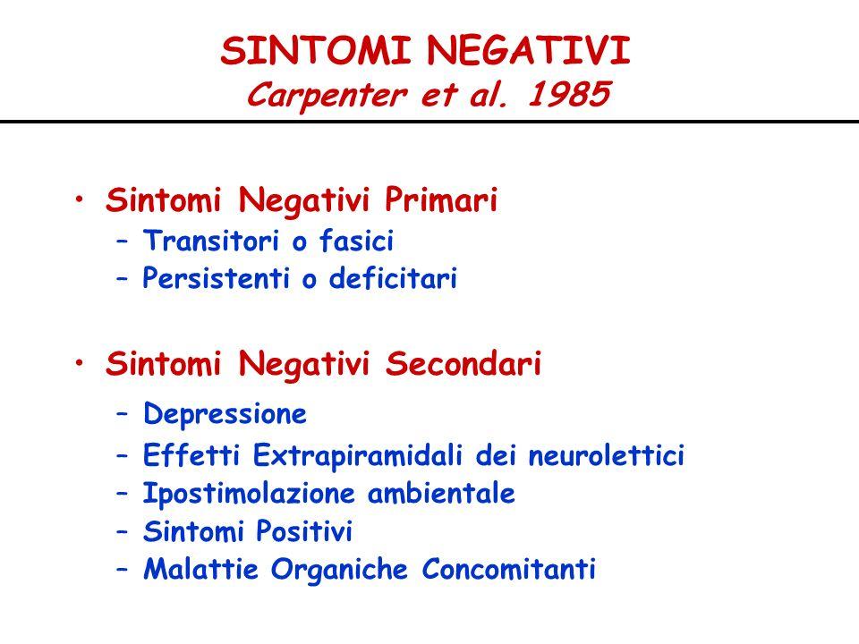 SINTOMI NEGATIVI Carpenter et al. 1985 Sintomi Negativi Primari –Transitori o fasici –Persistenti o deficitari Sintomi Negativi Secondari –Depressione