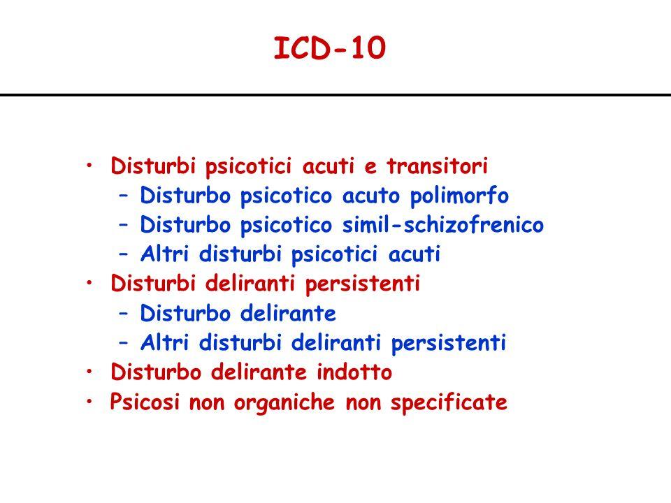 ICD-10 Disturbi psicotici acuti e transitori –Disturbo psicotico acuto polimorfo –Disturbo psicotico simil-schizofrenico –Altri disturbi psicotici acu
