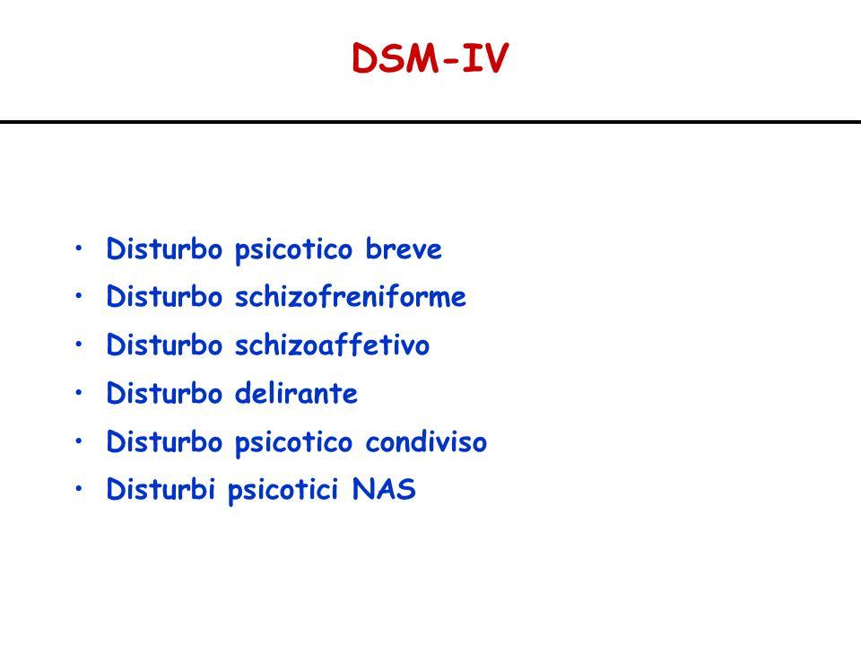 DSM-IV Disturbo psicotico breve Disturbo schizofreniforme Disturbo schizoaffetivo Disturbo delirante Disturbo psicotico condiviso Disturbi psicotici N