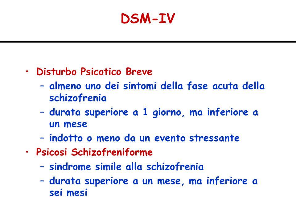 DSM-IV Disturbo Psicotico Breve –almeno uno dei sintomi della fase acuta della schizofrenia –durata superiore a 1 giorno, ma inferiore a un mese –indo