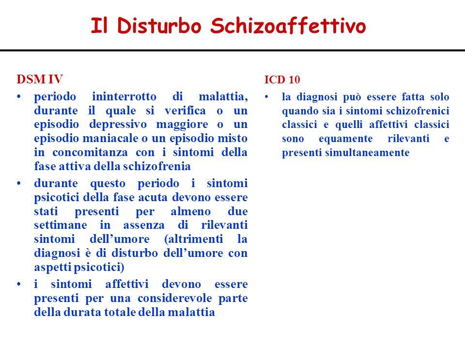 Il Disturbo Schizoaffettivo DSM IV periodo ininterrotto di malattia, durante il quale si verifica o un episodio depressivo maggiore o un episodio mani
