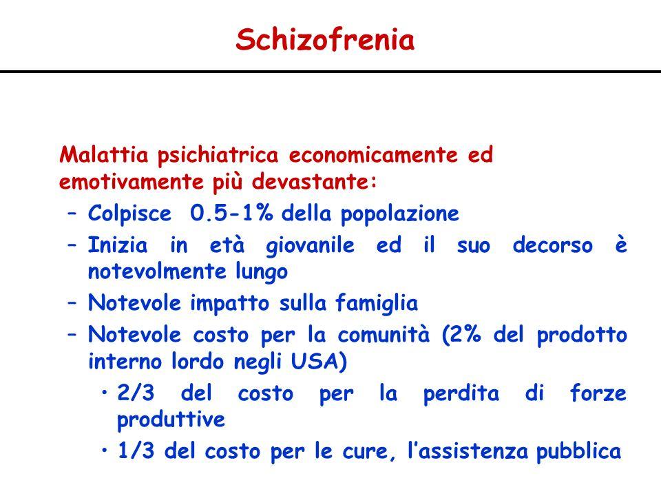 Schizofrenia Malattia psichiatrica economicamente ed emotivamente più devastante: –Colpisce 0.5-1% della popolazione –Inizia in età giovanile ed il su