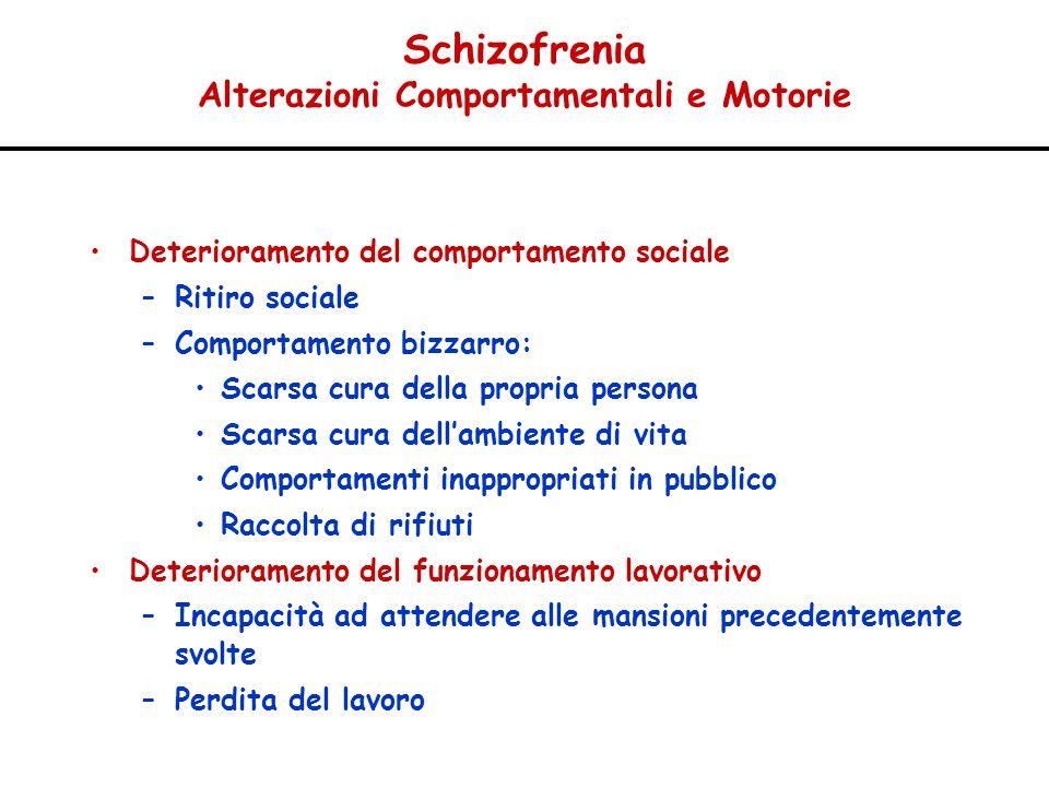 Schizofrenia Alterazioni Comportamentali e Motorie Deterioramento del comportamento sociale –Ritiro sociale –Comportamento bizzarro: Scarsa cura della