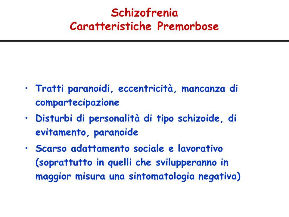 Schizofrenia Caratteristiche Premorbose Tratti paranoidi, eccentricità, mancanza di compartecipazione Disturbi di personalità di tipo schizoide, di ev