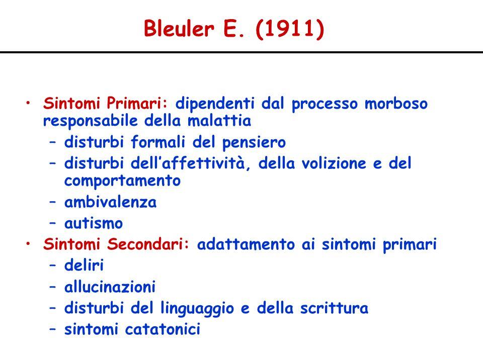 Bleuler E. (1911) Sintomi Primari: dipendenti dal processo morboso responsabile della malattia –disturbi formali del pensiero –disturbi dellaffettivit