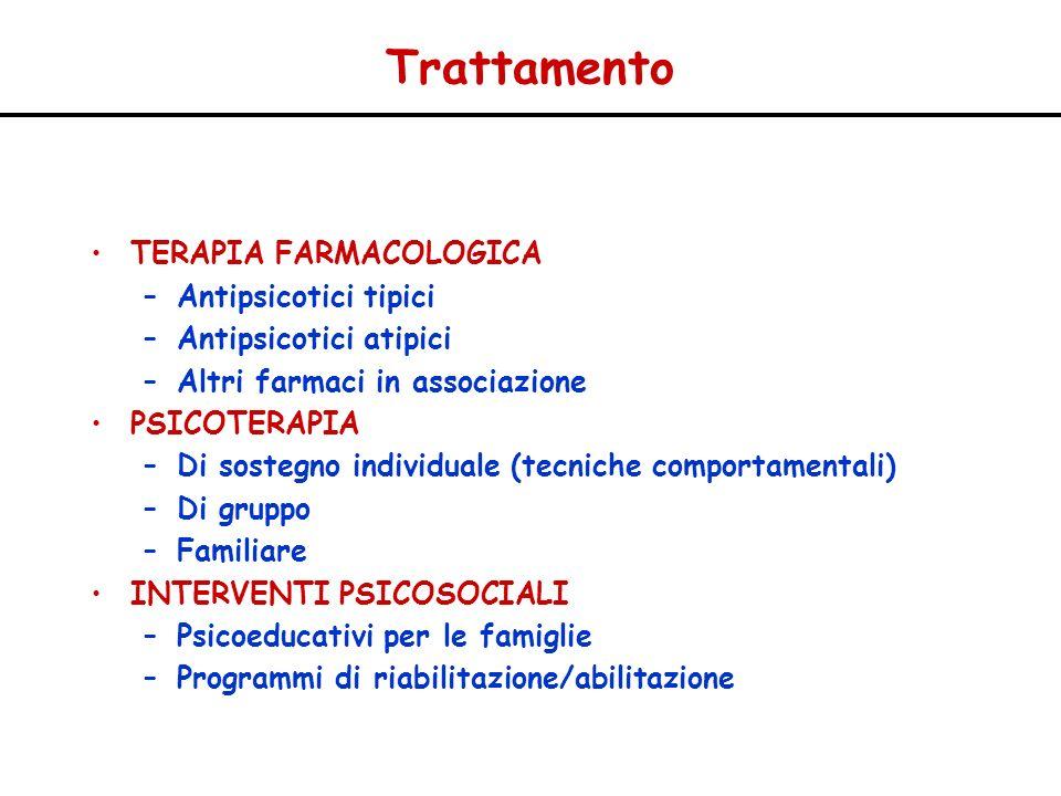 Trattamento TERAPIA FARMACOLOGICA –Antipsicotici tipici –Antipsicotici atipici –Altri farmaci in associazione PSICOTERAPIA –Di sostegno individuale (t