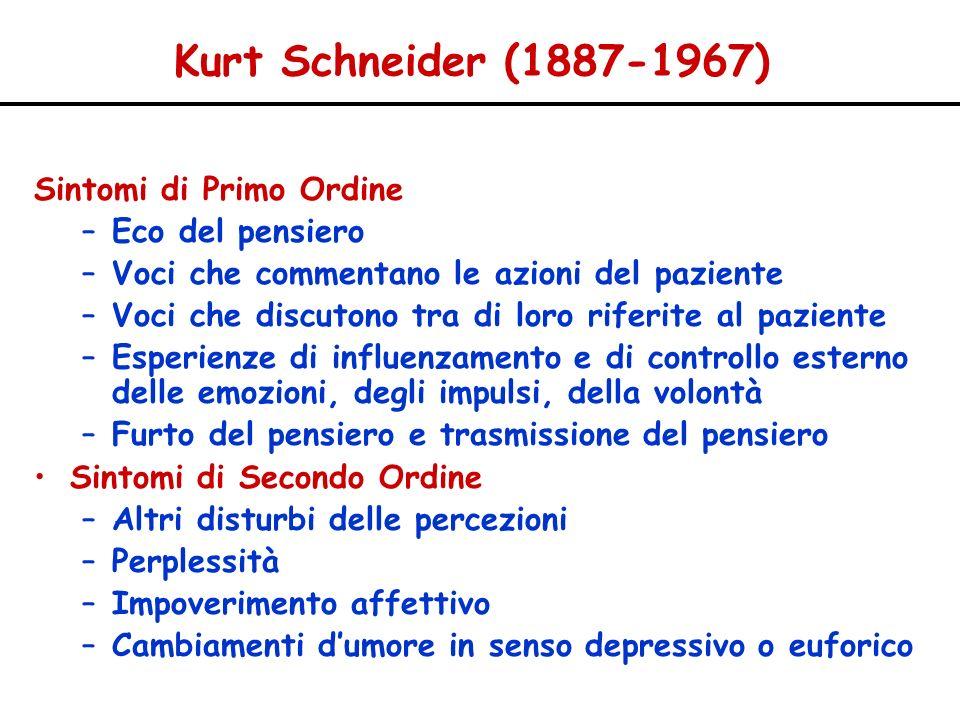 Kurt Schneider (1887-1967) Sintomi di Primo Ordine –Eco del pensiero –Voci che commentano le azioni del paziente –Voci che discutono tra di loro rifer
