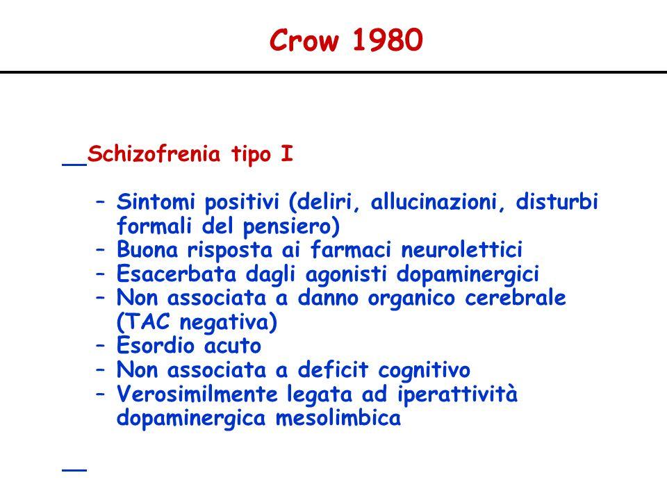 Crow 1980 Schizofrenia tipo I –Sintomi positivi (deliri, allucinazioni, disturbi formali del pensiero) –Buona risposta ai farmaci neurolettici –Esacer