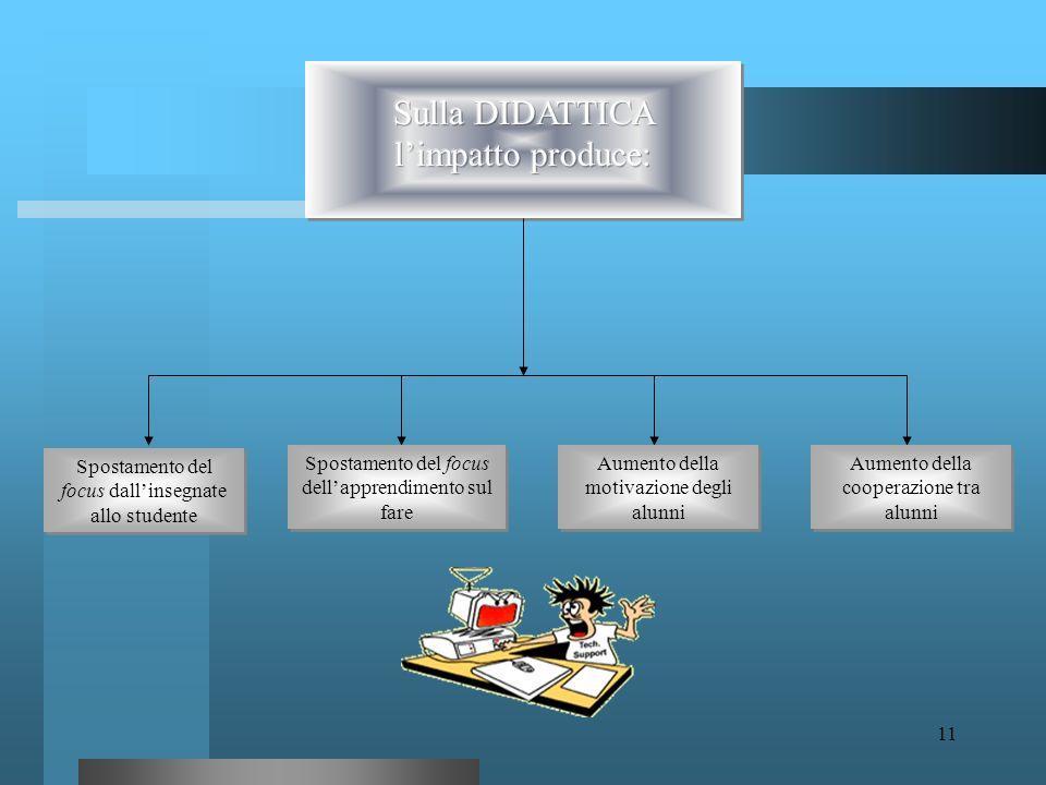 10 di sgravio Lofferta tecnologica alleggerisce le operazioni di routine del docente di sgravio Lofferta tecnologica alleggerisce le operazioni di rou