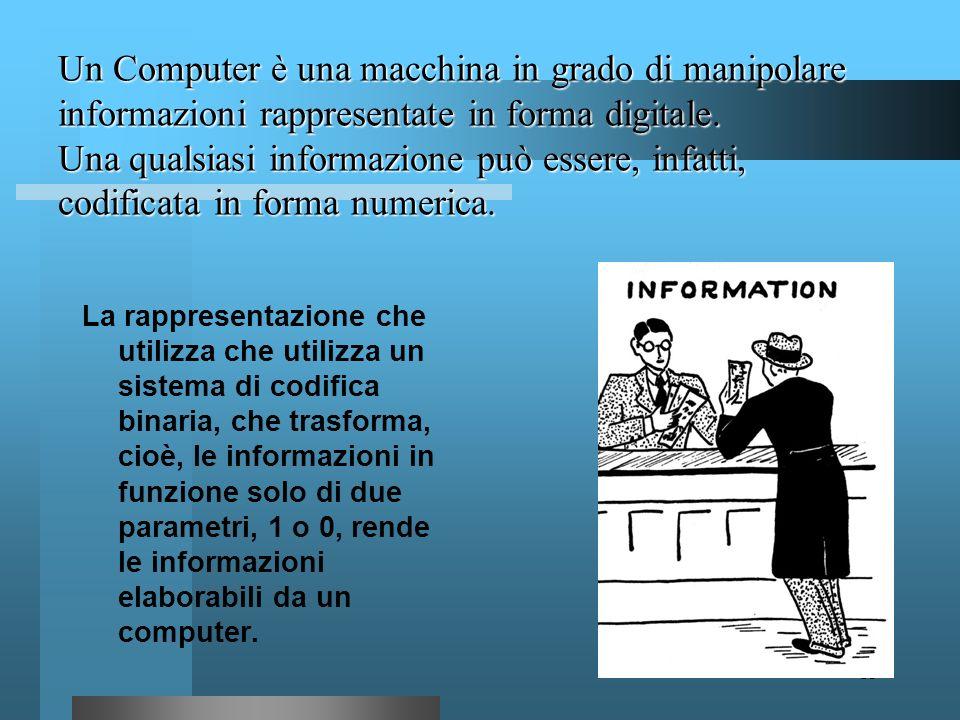 12 Negativo in quanto può generare : Saturazione cognitiva La macchina può assorbire attenzione, produrre overload information e distogliere dal probl