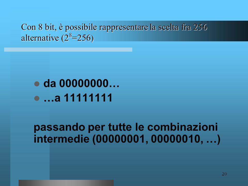 19 Si, ma… …è possibile applicare queste idee alla rappresentazione di informazione più complessa, ad esempio di un testo? Un testo è rappresentato at