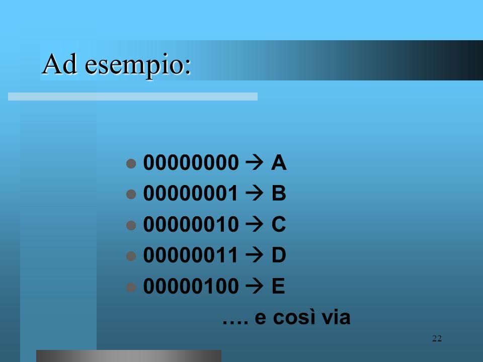 21 Nel caso del semaforo, facevamo corrispondere diverse combinazioni di 3 bit a stati diversi del semaforo Nel caso del testo, faremo corrispondere d