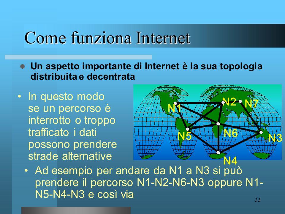 32 Come funziona Internet Ogni sottorete che è parte di Internet è assimilabile ad una rete ferroviaria nazionale Internet può essere assimilata al si
