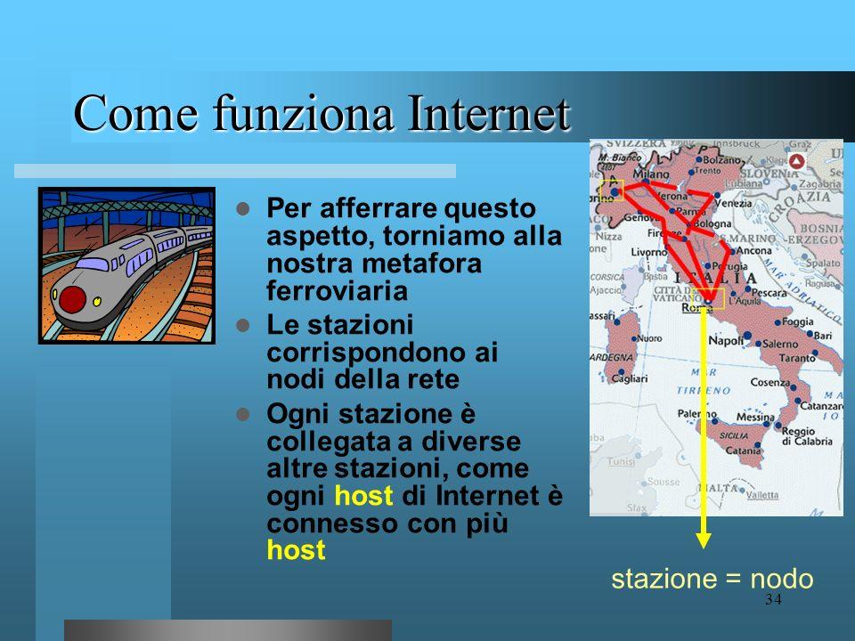 33 Come funziona Internet Un aspetto importante di Internet è la sua topologia distribuita e decentrata N7 N3 N4 N5 N6 N2 N1 In questo modo se un perc