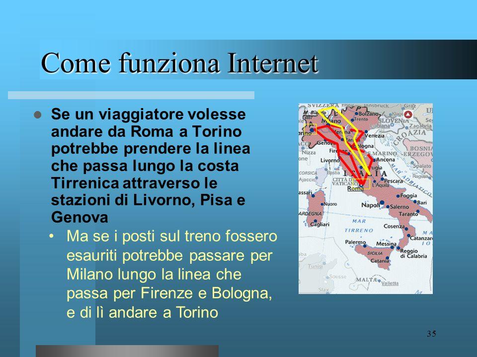34 Come funziona Internet Per afferrare questo aspetto, torniamo alla nostra metafora ferroviaria Le stazioni corrispondono ai nodi della rete Ogni st