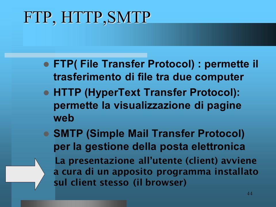43 IP : livello applicazione Si basa sullarchitettura client/server nella quale 2 computer stabiliscono una connessione logica: un richiedente (client