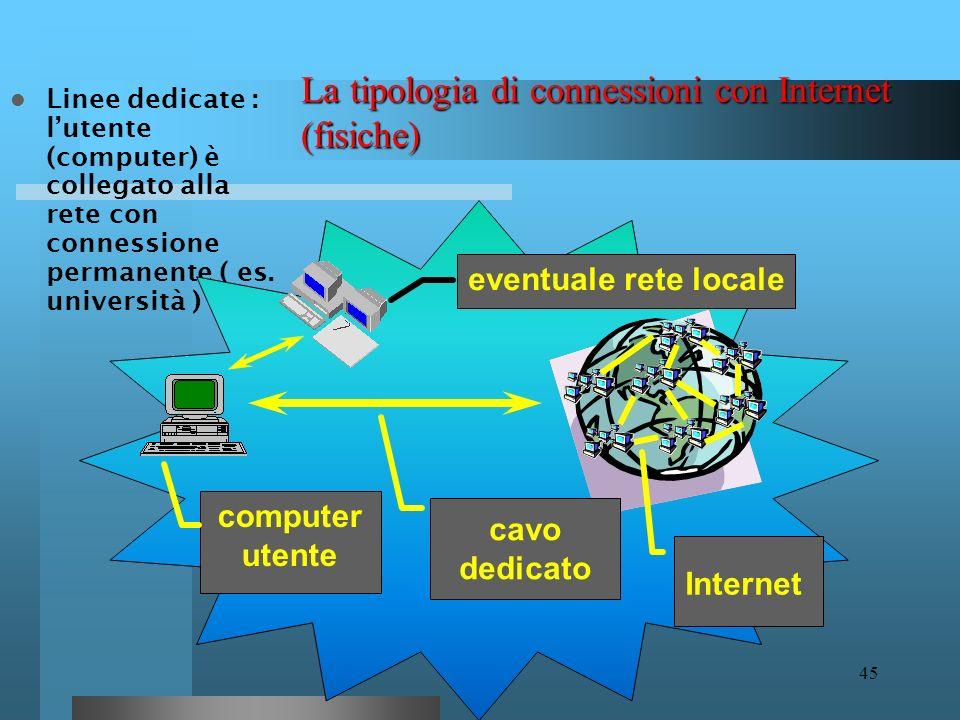 44 FTP, HTTP,SMTP FTP( File Transfer Protocol) : permette il trasferimento di file tra due computer HTTP (HyperText Transfer Protocol): permette la vi
