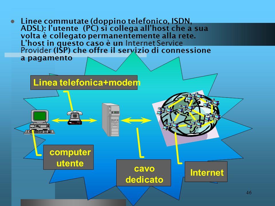 45 La tipologia di connessioni con Internet (fisiche) Linee dedicate : lutente (computer) è collegato alla rete con connessione permanente ( es. unive