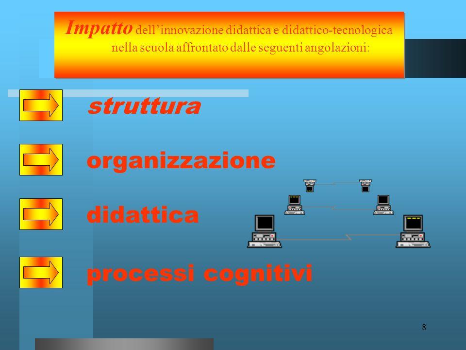 8 Impatto dellinnovazione didattica e didattico-tecnologica nella scuola affrontato dalle seguenti angolazioni: Impatto dellinnovazione didattica e didattico-tecnologica nella scuola affrontato dalle seguenti angolazioni: struttura organizzazione didattica processi cognitivi