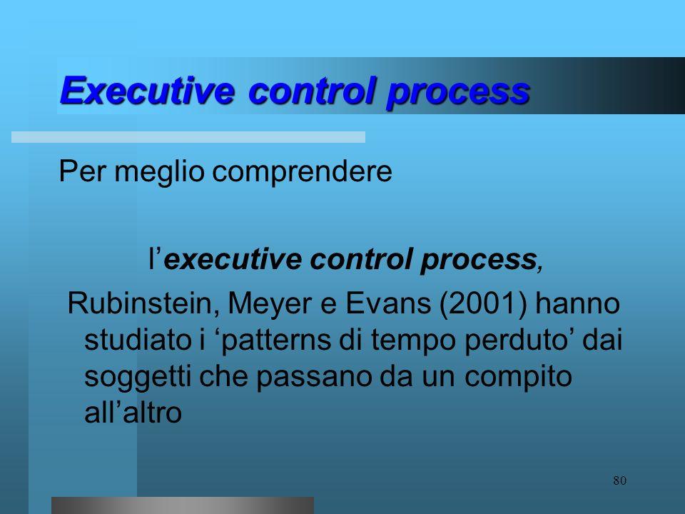 79 Il multitasking Lo svolgimento di più compiti contemporaneamente è reso possibile dallexecutive control process (Meyer, 1997,1999) una funzione svo