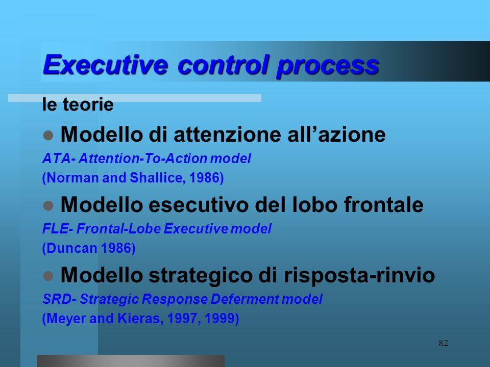 81 Executive control process Ciò ha messo in evidenza che nel processo esecutivo di controllo sono implicate due variabili: fattore complessità (diffi