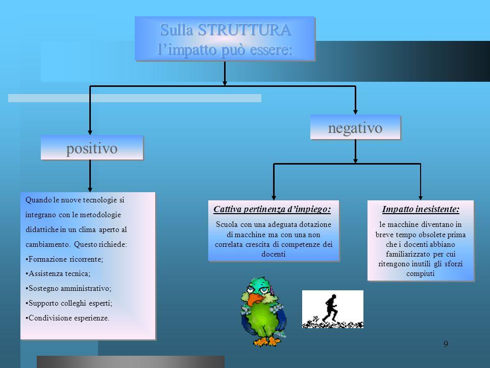 19 Si, ma… …è possibile applicare queste idee alla rappresentazione di informazione più complessa, ad esempio di un testo.