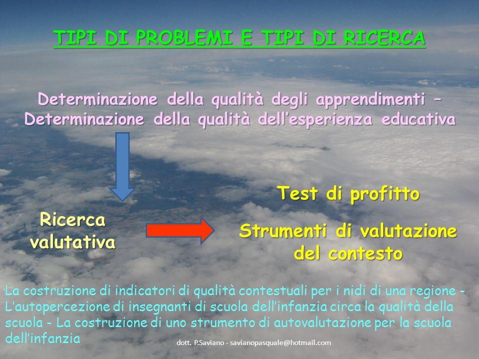 TIPI DI PROBLEMI E TIPI DI RICERCA Determinazione della qualità degli apprendimenti – Determinazione della qualità dellesperienza educativa dott.