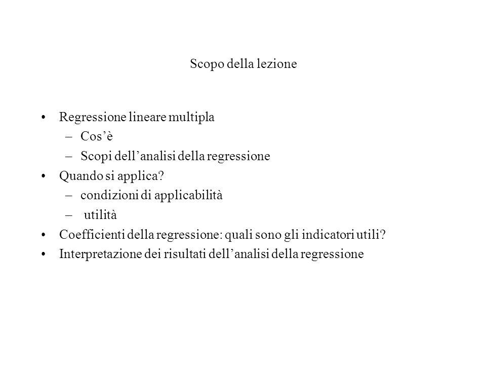Scopo della lezione Regressione lineare multipla –Cosè –Scopi dellanalisi della regressione Quando si applica? –condizioni di applicabilità – utilità