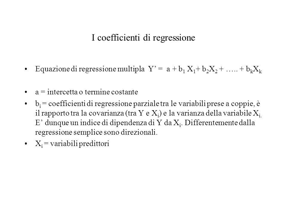 I coefficienti di regressione Equazione di regressione multipla Y = a + b 1 X 1 + b 2 X 2 + ….. + b k X k a = intercetta o termine costante b i = coef