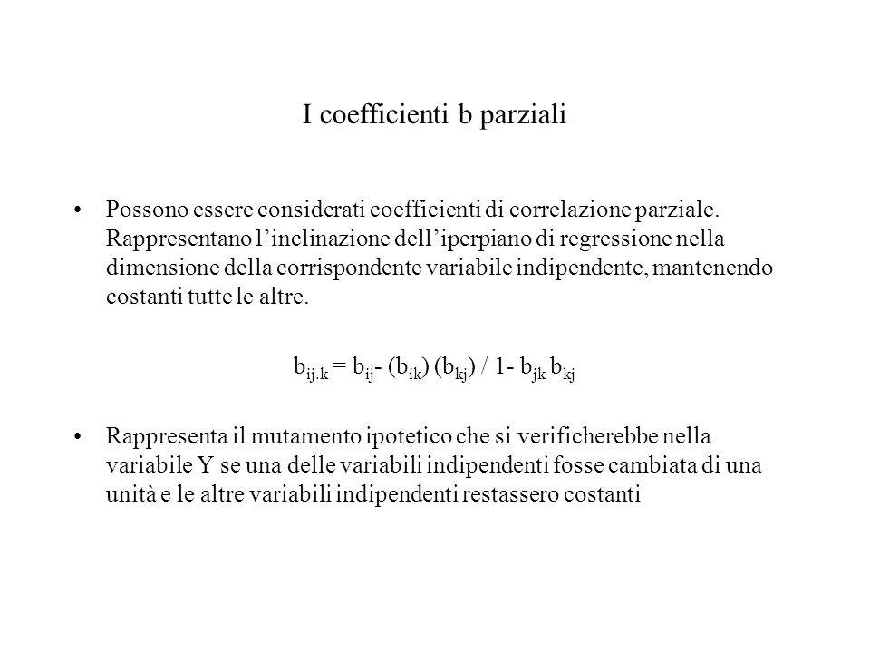I coefficienti b parziali Possono essere considerati coefficienti di correlazione parziale. Rappresentano linclinazione delliperpiano di regressione n