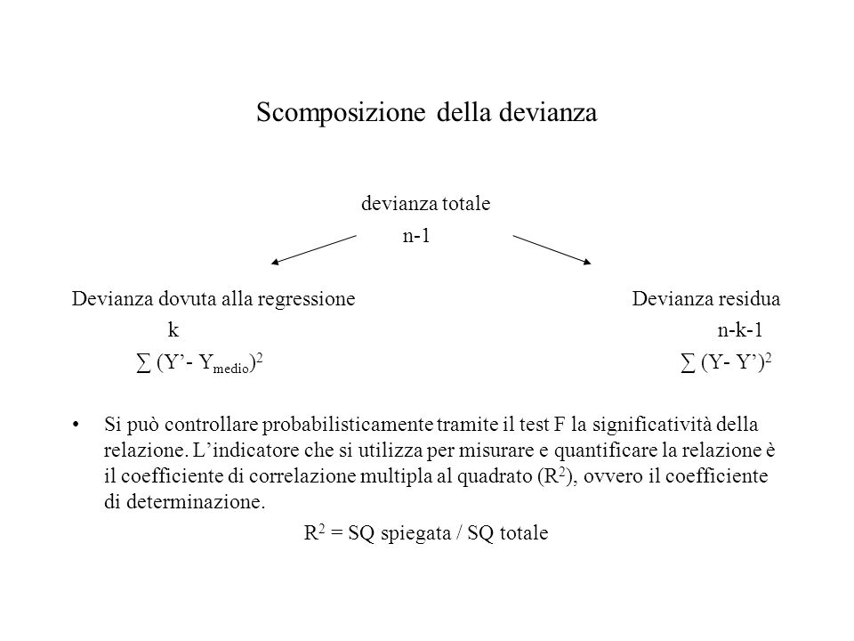 Scomposizione della devianza devianza totale n-1 Devianza dovuta alla regressione Devianza residua k n-k-1 (Y- Y medio ) 2 (Y- Y) 2 Si può controllare