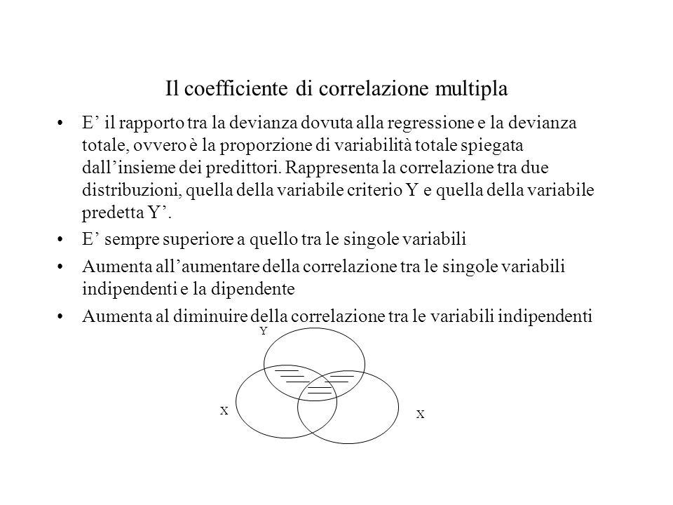 Il coefficiente di correlazione multipla E il rapporto tra la devianza dovuta alla regressione e la devianza totale, ovvero è la proporzione di variab