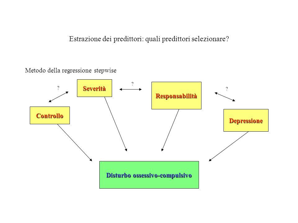Estrazione dei predittori: quali predittori selezionare? Metodo della regressione stepwise Disturbo ossessivo-compulsivo Depressione Responsabilità Se