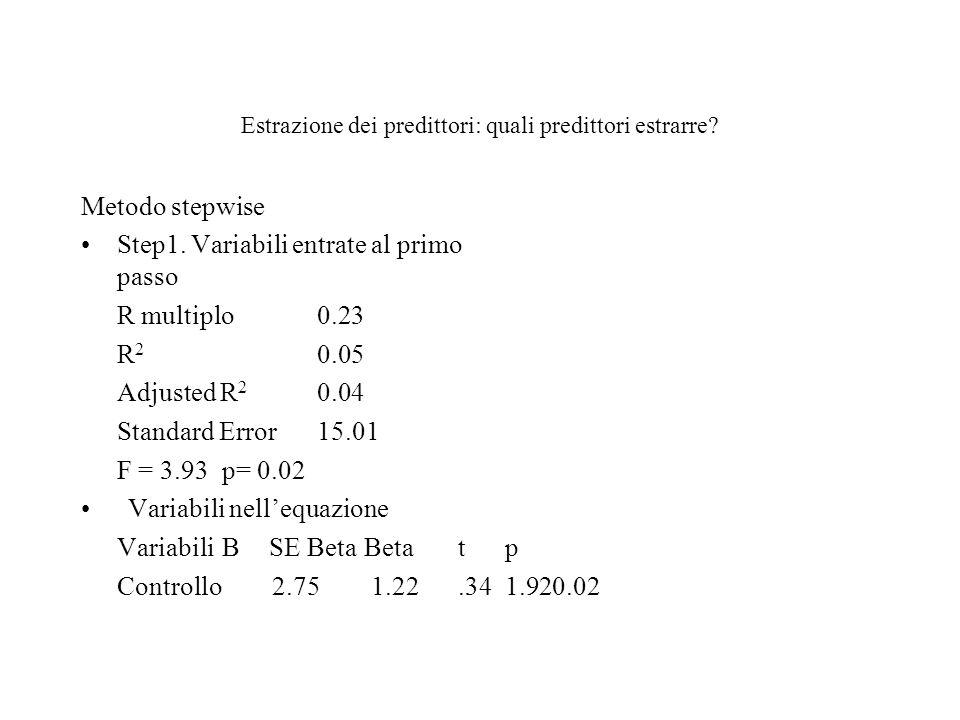 Estrazione dei predittori: quali predittori estrarre? Metodo stepwise Step1. Variabili entrate al primo passo R multiplo0.23 R 2 0.05 Adjusted R 2 0.0