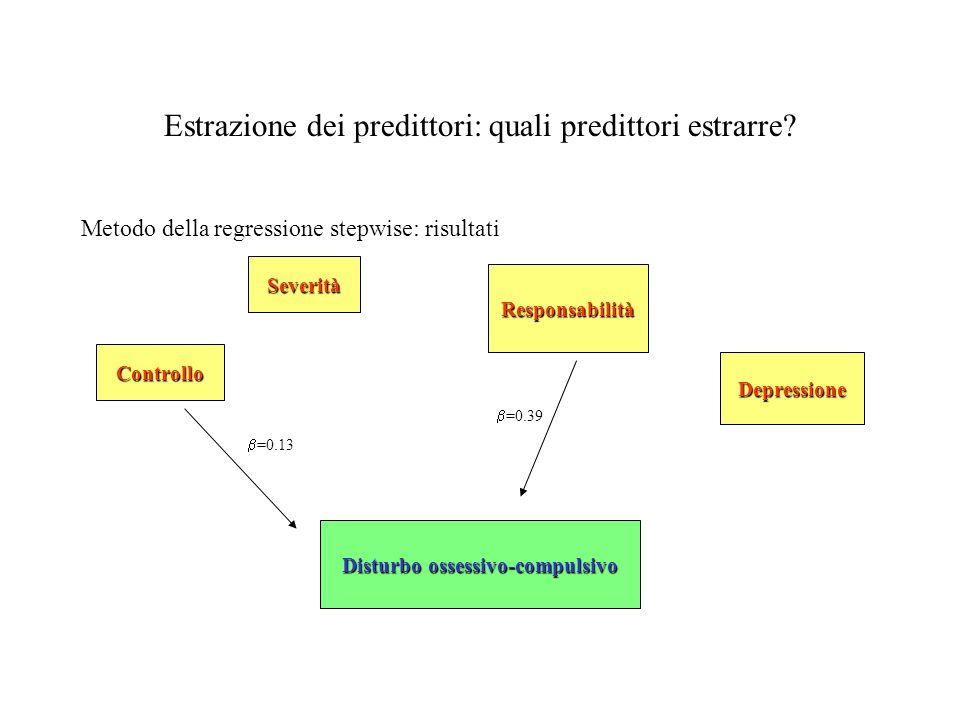 Estrazione dei predittori: quali predittori estrarre? Metodo della regressione stepwise: risultati Disturbo ossessivo-compulsivo Depressione Responsab