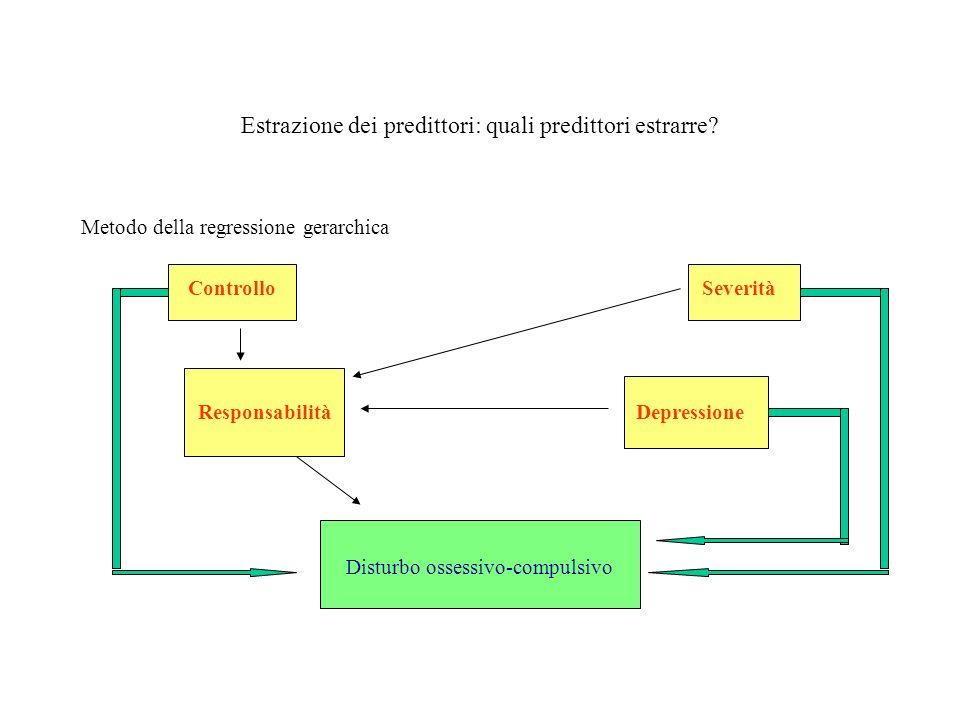 Estrazione dei predittori: quali predittori estrarre? Metodo della regressione gerarchica Controllo Severità Responsabilità Depressione Disturbo osses