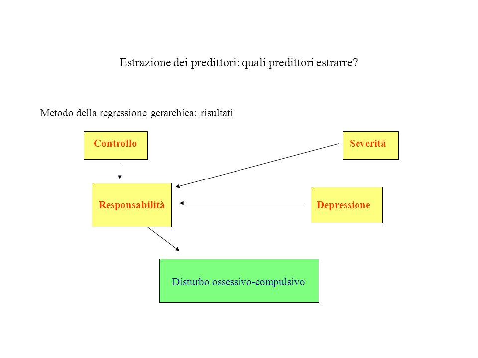Estrazione dei predittori: quali predittori estrarre? Metodo della regressione gerarchica: risultati Controllo Severità Responsabilità Depressione Dis