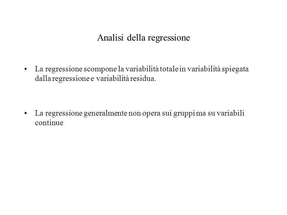 Analisi della regressione La regressione scompone la variabilità totale in variabilità spiegata dalla regressione e variabilità residua. La regression