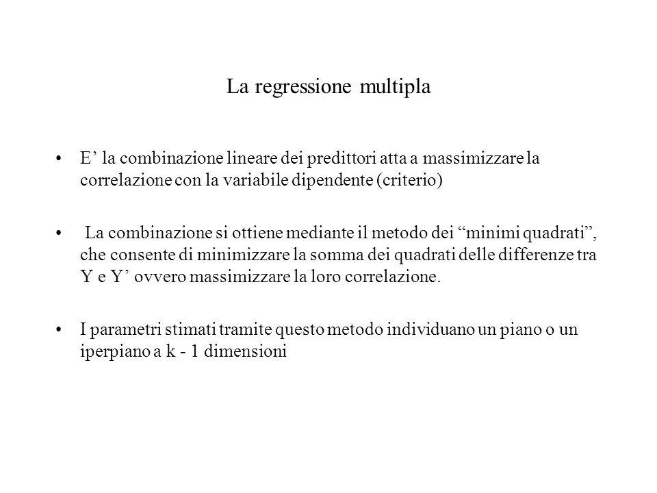 La regressione multipla E la combinazione lineare dei predittori atta a massimizzare la correlazione con la variabile dipendente (criterio) La combina