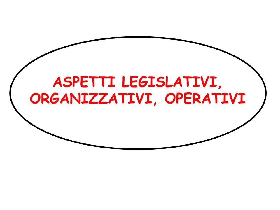ASPETTI LEGISLATIVI, ORGANIZZATIVI, OPERATIVI
