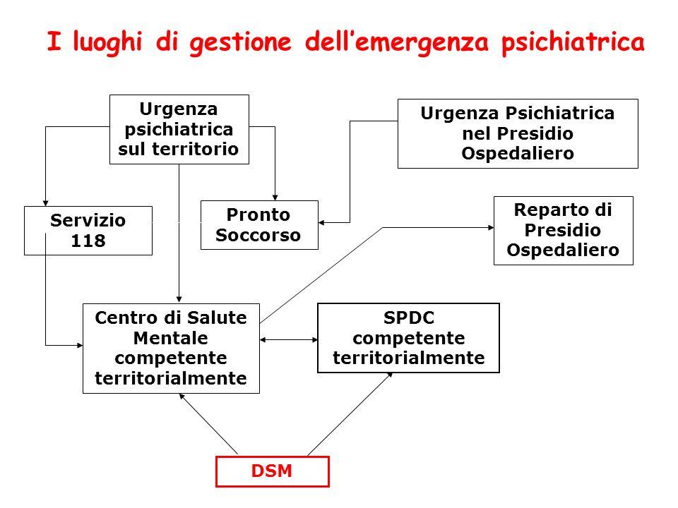 Urgenza psichiatrica sul territorio Servizio 118 Pronto Soccorso Centro di Salute Mentale competente territorialmente SPDC competente territorialmente